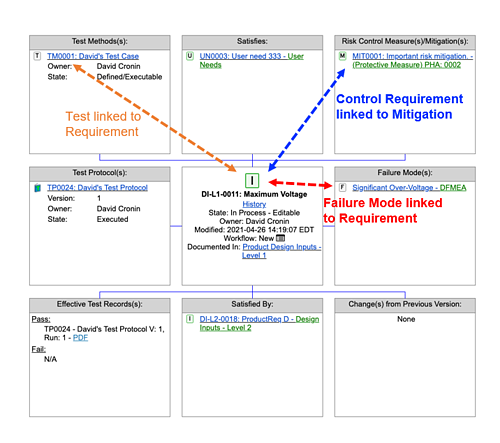 Example of Requirements Trace