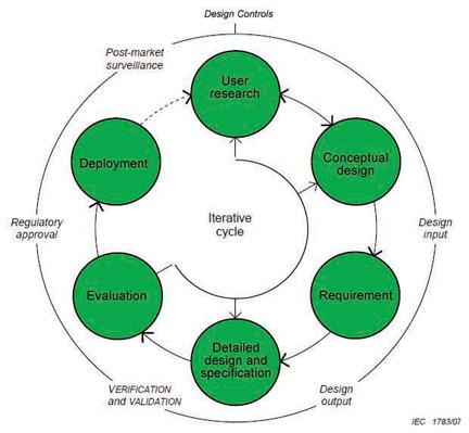 Usabilty_Engineering