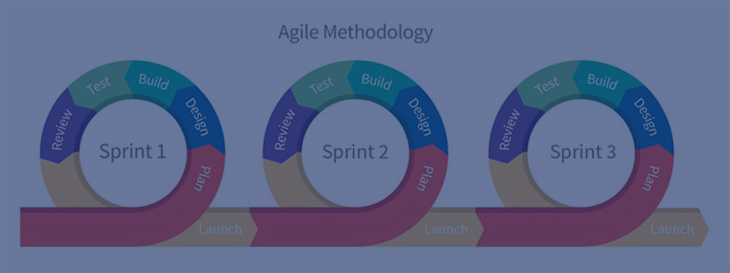 4 Benefits of Agile Product Development in the Medical Device Industry